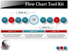 Flow chart powerpoint template flowchart powerpoint template toolkit powerpoint template toneelgroepblik Choice Image
