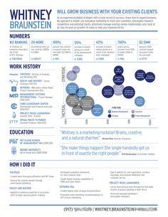 infographic resume for strategist