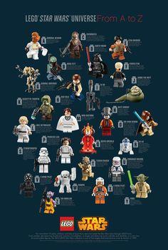 Lego Star Wars A-Z