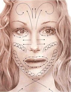 Care facial metrowest skin yonka