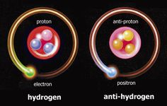 Beam of antihydrogen atoms produced for the first time to help solve antimatter mystery