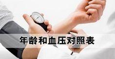 年龄和血压对照表(为家人收藏) | The People Insider