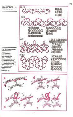 DIY_Frivolite course - Lada - Веб-альбомы Picasa by rosella