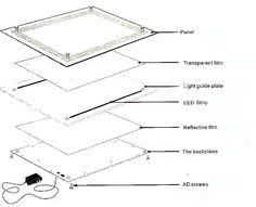 New Crystal Ultra Slim Acrylic Led Light Box Led Photo Display Frame Slimline Sign Size A3 Led Light Box Frame Display Photo Displays