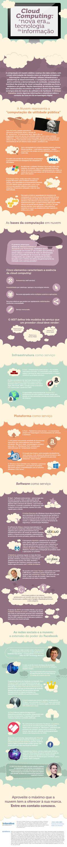 A computação em nuvem representa a evolução do modelo de processamento de dados e informações. #Infográfico: Cloud Computing: A Nova Era da Tecnologia da Informação