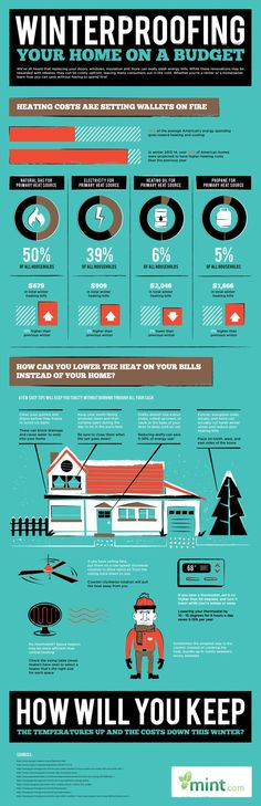 Winterproofing your Home on a Budget #infographic #Winter #HomeImprovement #Finance
