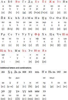 Dolgan alphabet