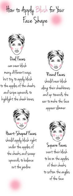 How to apply blush to suit your face shape - I need to study this, I put on bronzer like a clown, ill admit lol