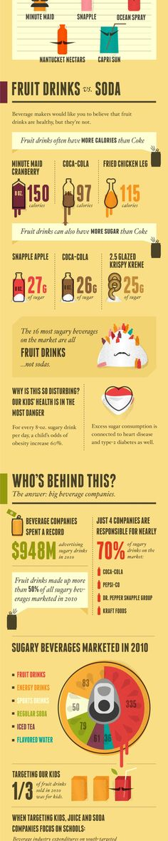 Fruit Drinks & Sweetened Ice Teas are just as robbing of our health as soda!  Infographic