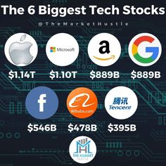 Best monthly dividend stocks for passive income 2020 Stock Market Investing, Investing In Stocks, Value Investing, Investing Money, Ways To Get Rich, Tech Stocks, Dividend Investing, Dividend Stocks, Thing 1