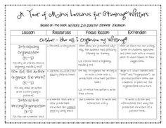 mini lessons for writers workshop