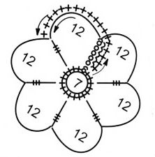 ---- 51 ---- irish crochet elements diagrams