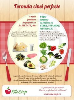 A Nutritionist Diet Plan Product