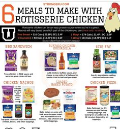 One of the ways to go about making this program easier is finding foods that you can count on in a pinch. Rotisserie chicken might be one of the best foods for that very reason - and now you've got ALL the recipes to use it for thanks to Crockpot Recipes, Diet Recipes, Chicken Recipes, Cooking Recipes, Healthy Recipes, Easy Recipes, Healthy Foods, Chicken Ideas, Recipes