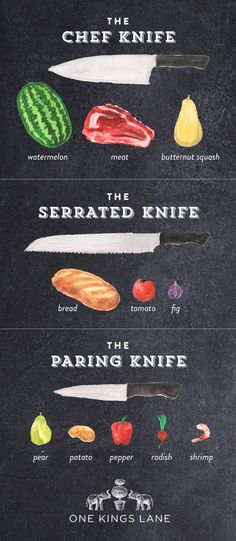 The Only 3 Knives You Need: https://www.onekingslane.com/live-love-home/guide-to-kitchen-knives/