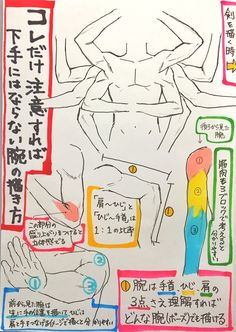 I cant read this at all sorry if its weird Arm Drawing, Body Drawing, Anatomy Drawing, Manga Drawing, Drawing Practice, Drawing Skills, Drawing Techniques, Figure Drawing, Body Reference