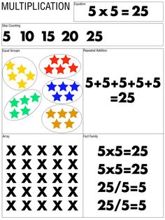 E is for Explore!: multiplication