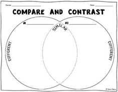 Compare and Contrast Graphic Organizer | Notebooking