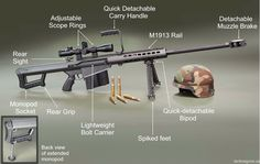 Info: Barrett 50 Caliber Sniper Rifle