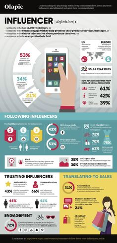 Infographie : ce que le public pense des influenceurs - Expolore the best and the special ideas about Content marketing Influencer Marketing, Inbound Marketing, Marketing Services, Marketing Logo, Mobile Marketing, Business Marketing, Content Marketing, Online Marketing, Social Media Marketing