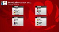 El sorteo de los equipos que disputarán el próximo Eurobasket de 2015 ya se ha realizado
