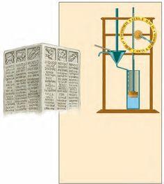 Clepsidra et calendarium