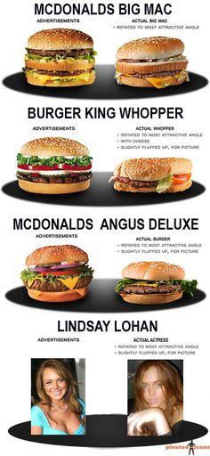 Advertising vs. reality