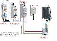 Esquemas eléctricos: ESQUEMA TERMOSTATO CONTACTOR RADIADOR