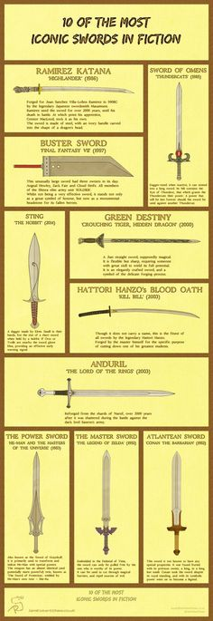 10 of the most iconic swords in fiction. Más