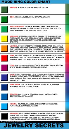The BIGGEST and BEST Mood Ring Color Chart on the Web!