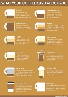 What your coffee says about you I'm a triple espresso and iced coffee kind of girl.