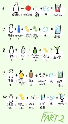 Easy Cocktails, Cocktail Drinks, Alcoholic Drinks, Tasty Dishes, Food Dishes, Animals Name List, Different Types Of Wine, Japanese Sake, Gifts For Wine Lovers