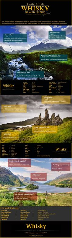 Food infographic How Much Gaelic Do You Know? Scottish and Irish Whisky Brand Names Explained Inf… Infographic Description How Much Gaelic Do You Know? Scottish and Irish Whisky Brand Names Explained Infographic – Infographic Source – - Scotch Whiskey, Bourbon Whiskey, Bourbon Drinks, Ardmore Whisky, Rum, Alcoholic Drinks, Cocktails, Beverages, Single Malt Whisky