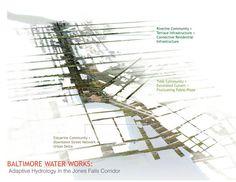 greenway rendering - Google Search | Representation | Pinterest