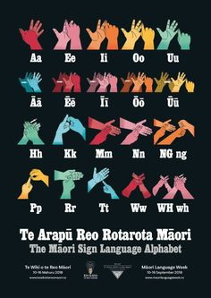 Alphabet Signs, Sign Language Alphabet, Sign Language Interpreter, Maori Songs, Language Activities, School Resources, Childhood Education, Teaching Tools, Vocabulary