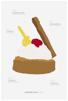 FOOD ON DESIGN Un proyecto encadenado que suma 30% Styling Alessandro Campo, 30% Photography Adolfo López, 30% Graphics Fran Sabater y 10% Expectation. El recurrido personal que va del Chef al Food Designer. – Fubiz™