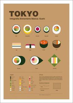 Serie de infografías sobre alimentos típicos de cada una de las ciudades seleccionadas. En ellas se muestra, de forma muy visual y esquemática, la diversidad de ingredientes entre platos de una misma familia.