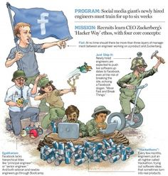Facebook Bootcamp via the San Jose Mercury News. Illustrated by Jeff Durham. Well done and funny, too!
