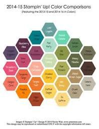 Image result for stampin up color inventory chart
