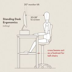 Get Things Done While Standing - 10 DIY Standing Desk Designs To Get You Inspired (maybe add a foot ledge to my old architect's desk?)