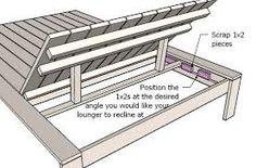 Image result for pool lounge overhang deck