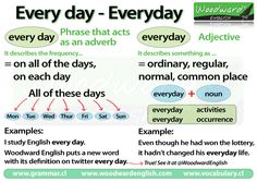 The difference between Every day and Everyday in English