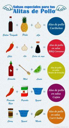 Con cul de estas salsas prefieres acompaar las alitas de pollo? pic.twitter.com/I6FG0XjYln