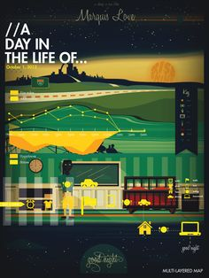 A day in the life of, personal infographic by Stephanie Mari
