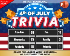 4th Of July Trivia, 4th Of July Games, Mouth Game, Make Your Own Game, Virtual Games, Minute To Win It Games, Family Game Night, Family Games, Online Casino Games