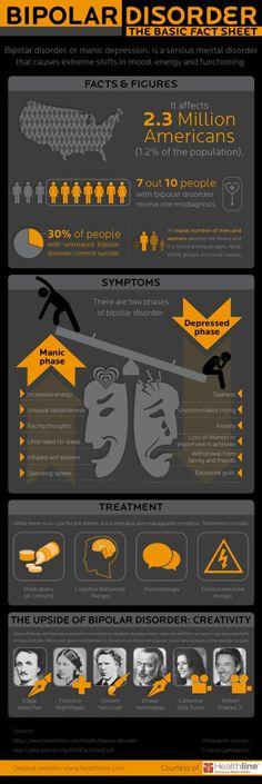 Bipolar Depression Treatment