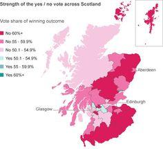 Relative strength of Yes\No votes, Scotland referendum 2014