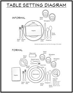 How to set a table - Diagram show an informal table setting versus a formal setting, with simple table setting tips and some basic table setting definitions