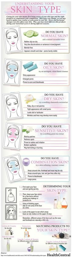 SKIN TYPE! Don't know what skin type you are, just check this chart.