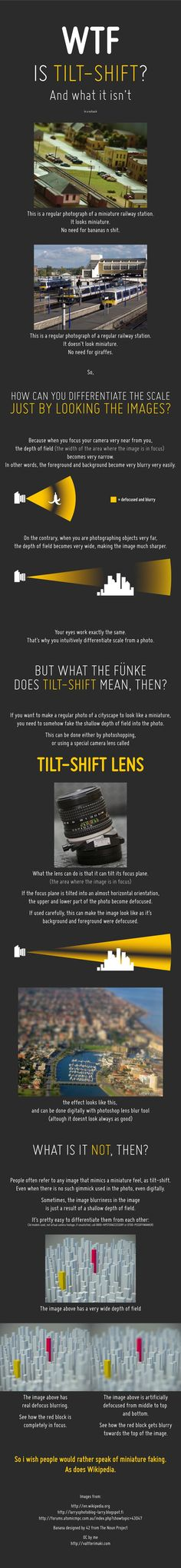 A tilt shift explanation.